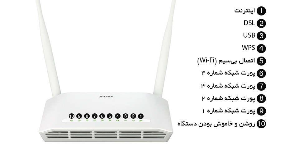 مودم روتر ADSL2 Plus بیسیم N300 دی لینک مدل DSL-2750U